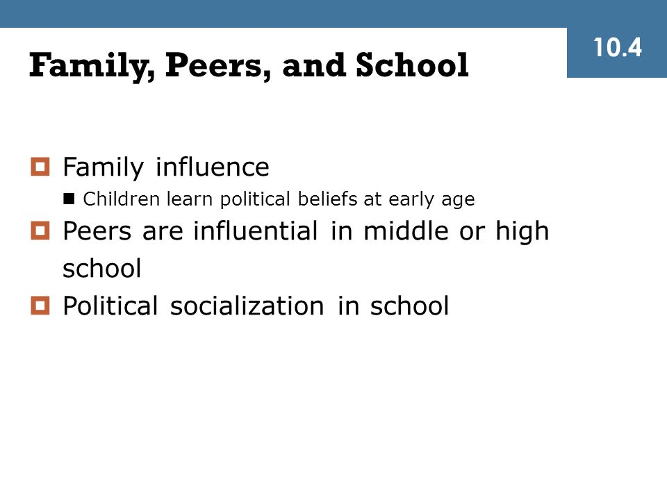 Family, Peers, and School