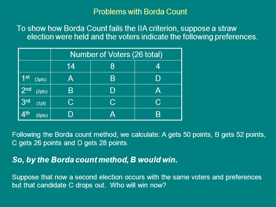 Problems with Borda Count