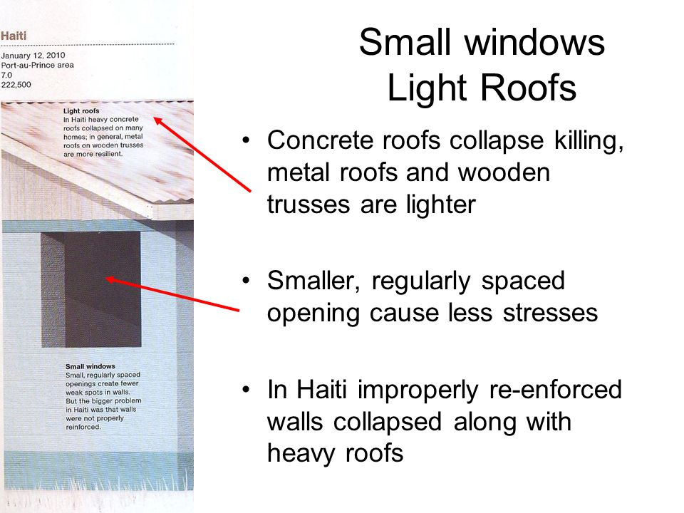 Small windows Light Roofs