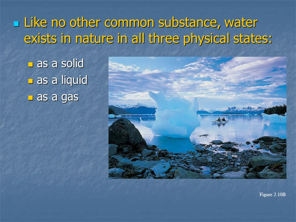 Like no other common substance, water exists in nature in all three physical states: