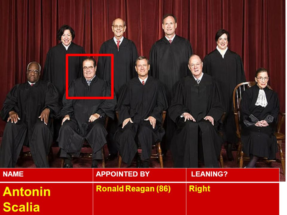 NAME APPOINTED BY LEANING Antonin Scalia Ronald Reagan (86) Right