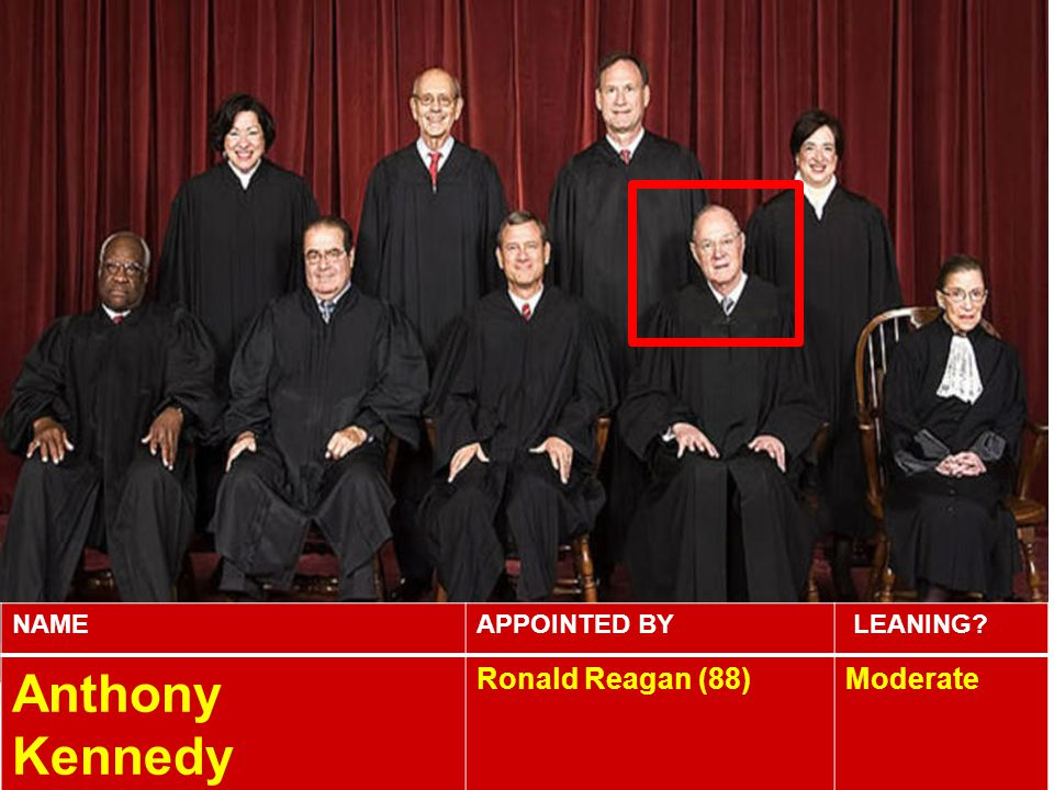 NAME APPOINTED BY LEANING Anthony Kennedy Ronald Reagan (88) Moderate