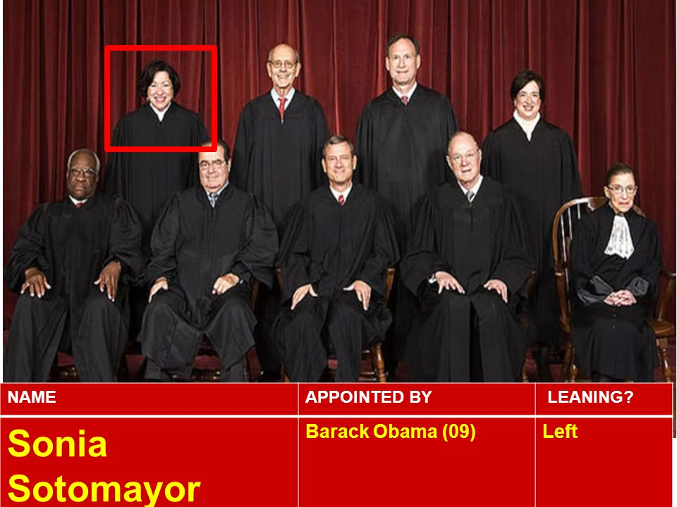 NAME APPOINTED BY LEANING Sonia Sotomayor Barack Obama (09) Left