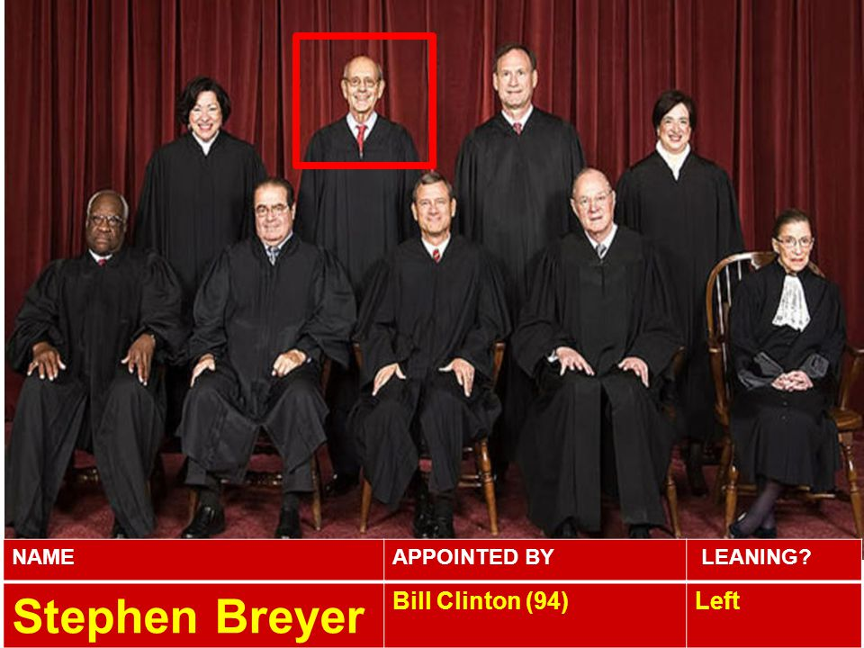 NAME APPOINTED BY LEANING Stephen Breyer Bill Clinton (94) Left