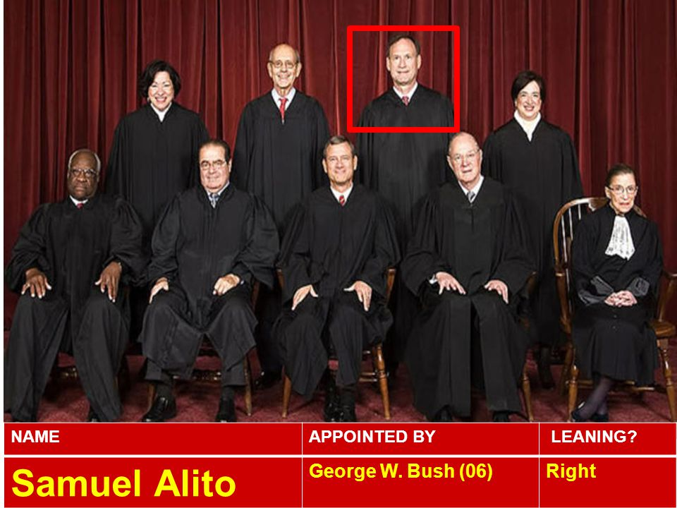 NAME APPOINTED BY LEANING Samuel Alito George W. Bush (06) Right