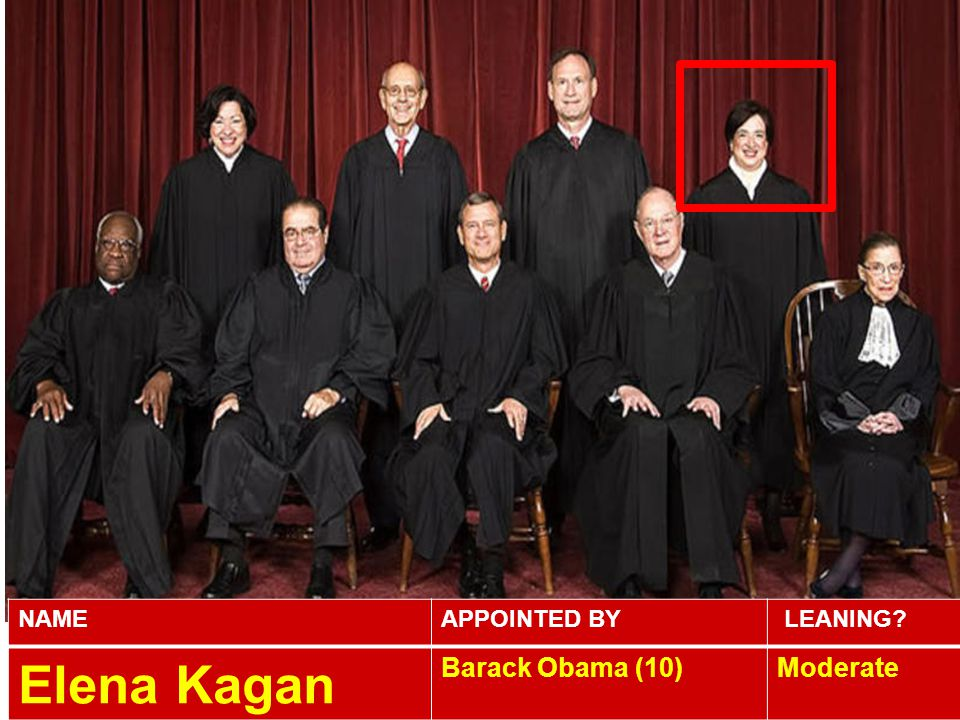 NAME APPOINTED BY LEANING Elena Kagan Barack Obama (10) Moderate