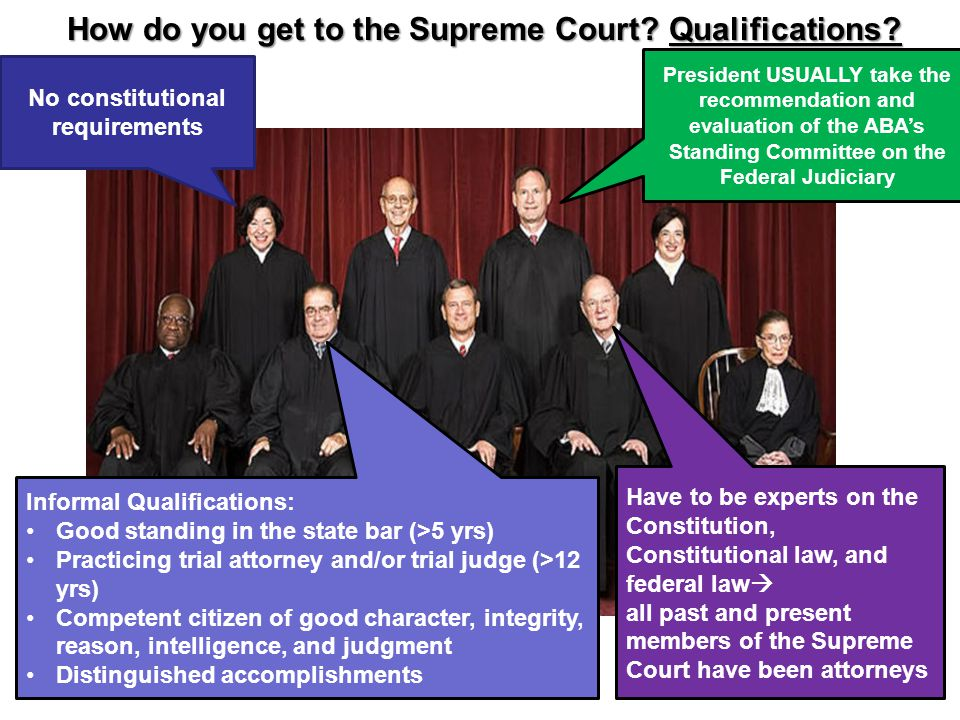How do you get to the Supreme Court Qualifications