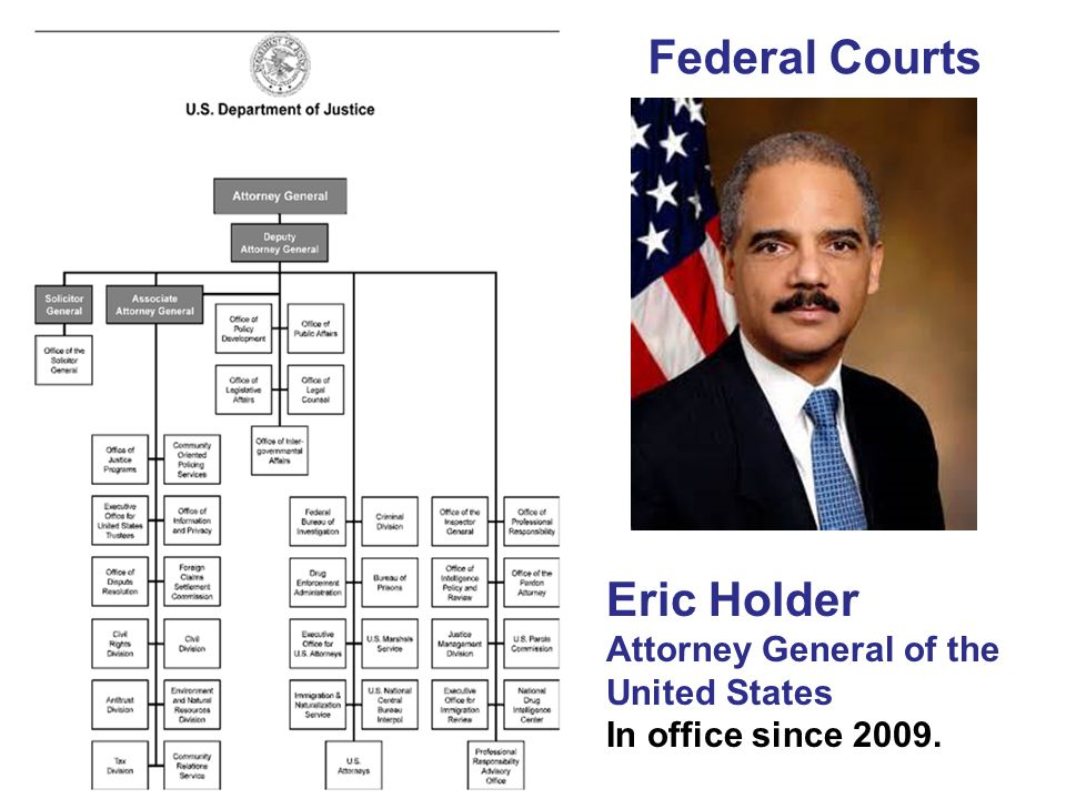 Federal Courts Eric Holder Attorney General of the United States