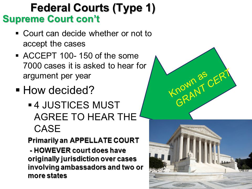 Federal Courts (Type 1) How decided Supreme Court con't