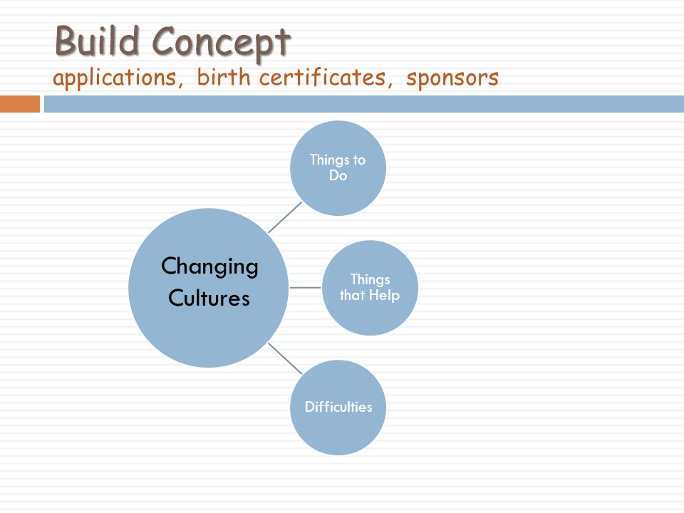 Build Concept applications, birth certificates, sponsors