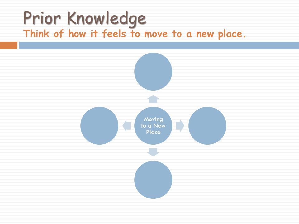 Prior Knowledge Think of how it feels to move to a new place.