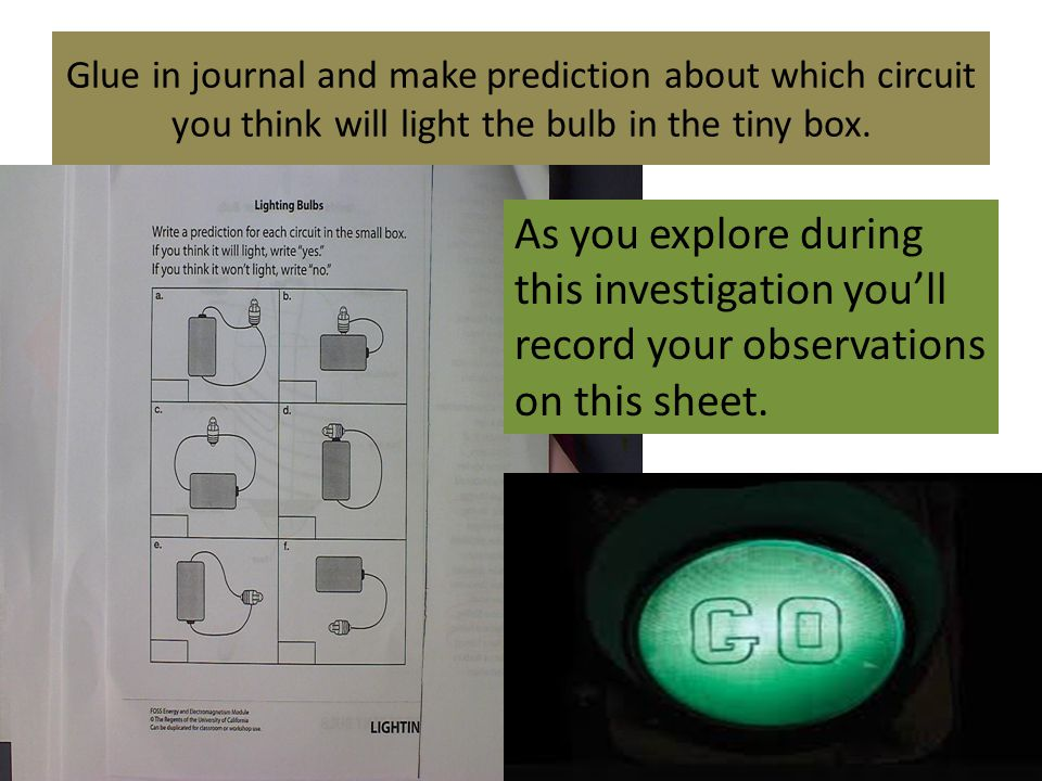 Glue in journal and make prediction about which circuit you think will light the bulb in the tiny box.