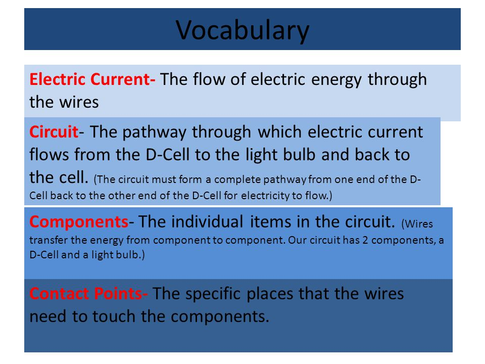 Vocabulary Electric Current- The flow of electric energy through the wires.