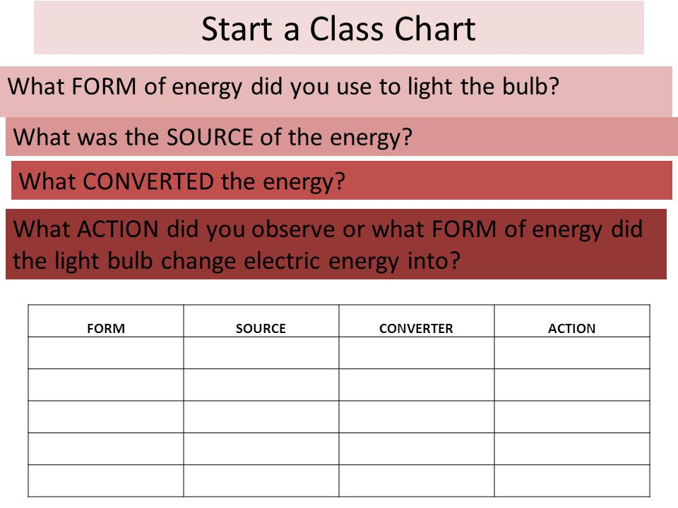 Start a Class Chart What FORM of energy did you use to light the bulb