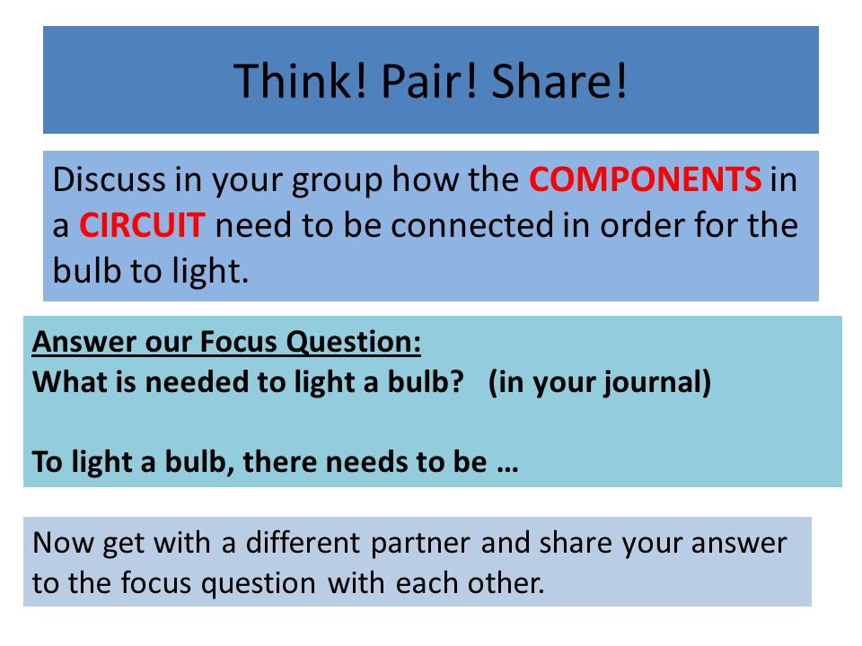 Think! Pair! Share! Discuss in your group how the COMPONENTS in a CIRCUIT need to be connected in order for the bulb to light.