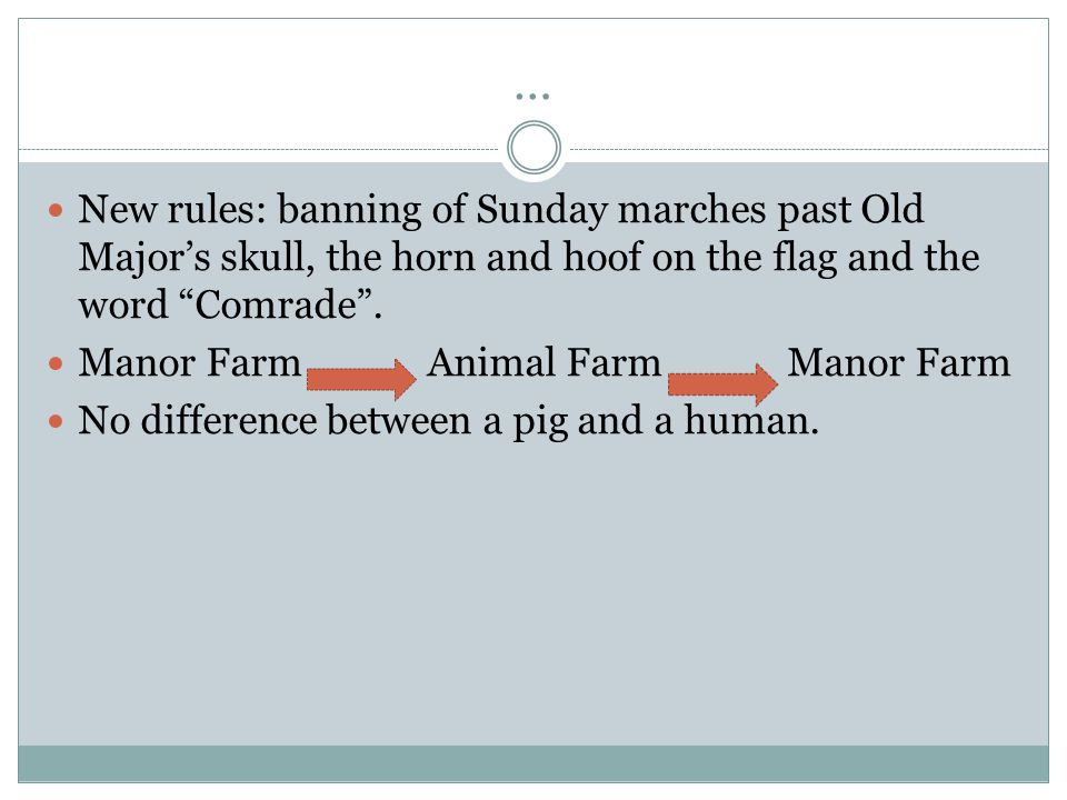 … New rules: banning of Sunday marches past Old Major's skull, the horn and hoof on the flag and the word Comrade .