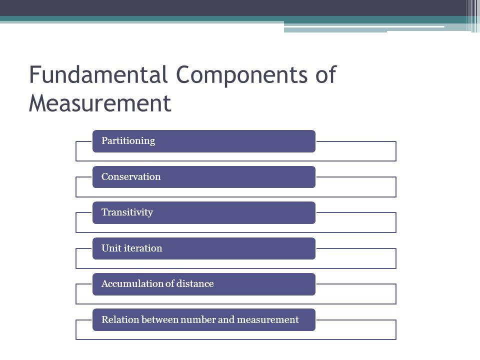 Fundamental Components of Measurement