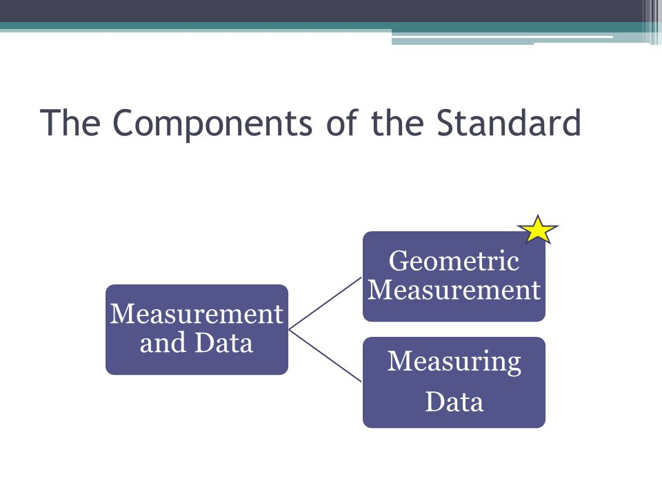 The Components of the Standard