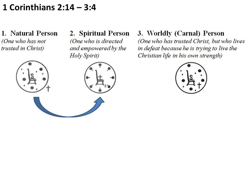 1 Corinthians 2:14 – 3:4
