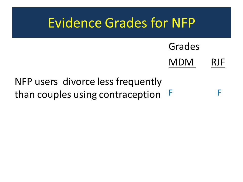 Evidence Grades for NFP