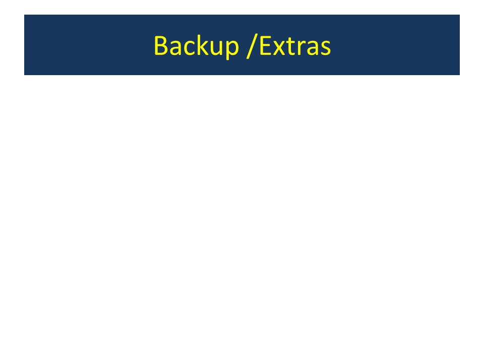 Backup /Extras