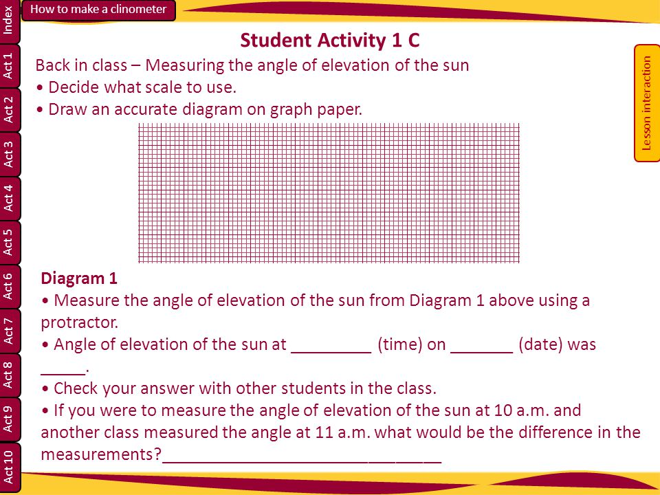 Student Activity 1 C Lesson interaction. Back in class – Measuring the angle of elevation of the sun.