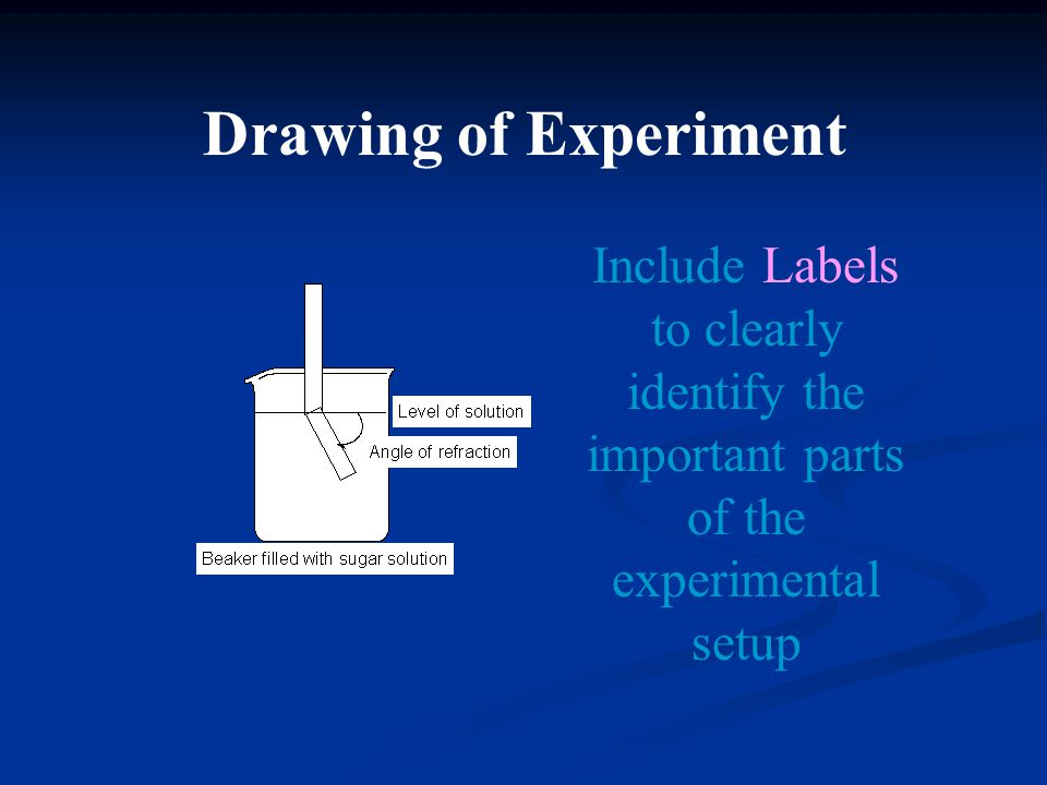 Drawing of Experiment Include Labels to clearly identify the important parts of the experimental setup.