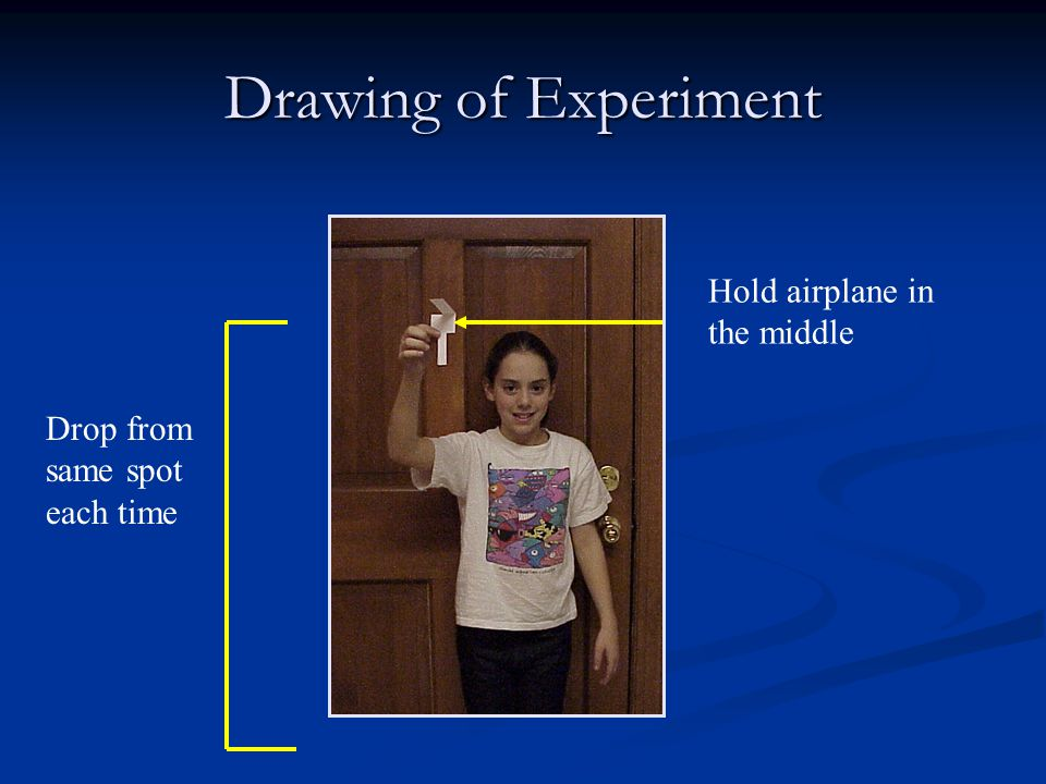 Drawing of Experiment Hold airplane in the middle