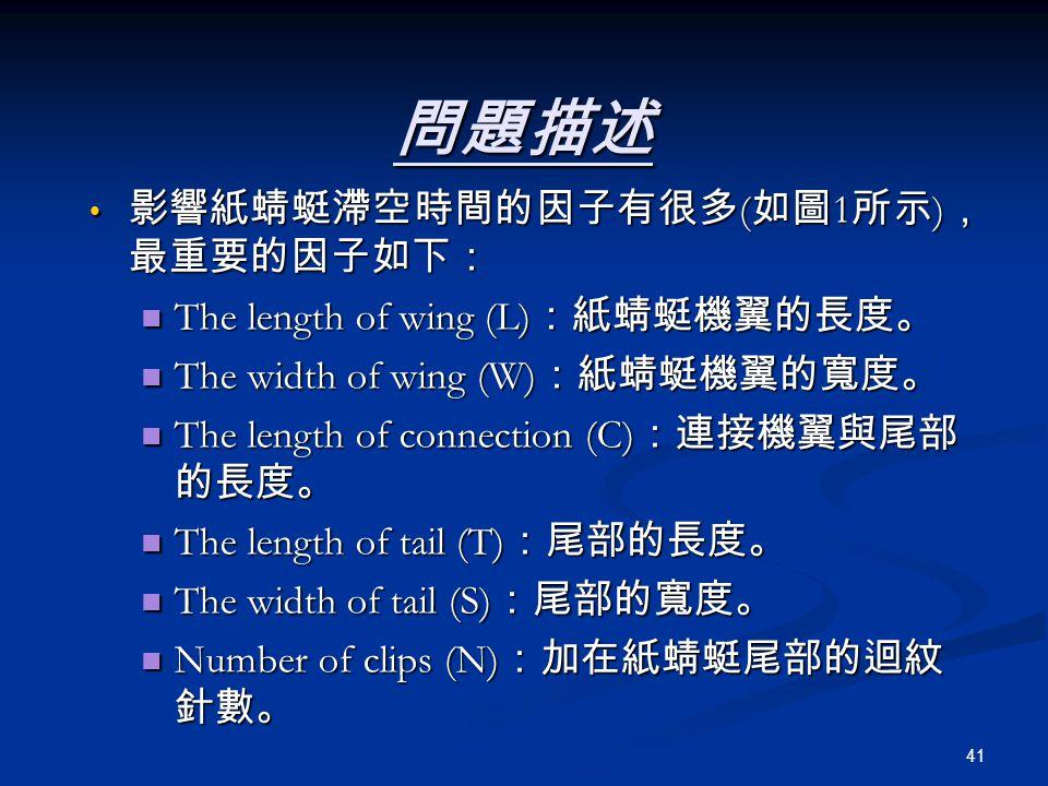 問題描述 影響紙蜻蜓滯空時間的因子有很多(如圖1所示),最重要的因子如下: The length of wing (L):紙蜻蜓機翼的長度。