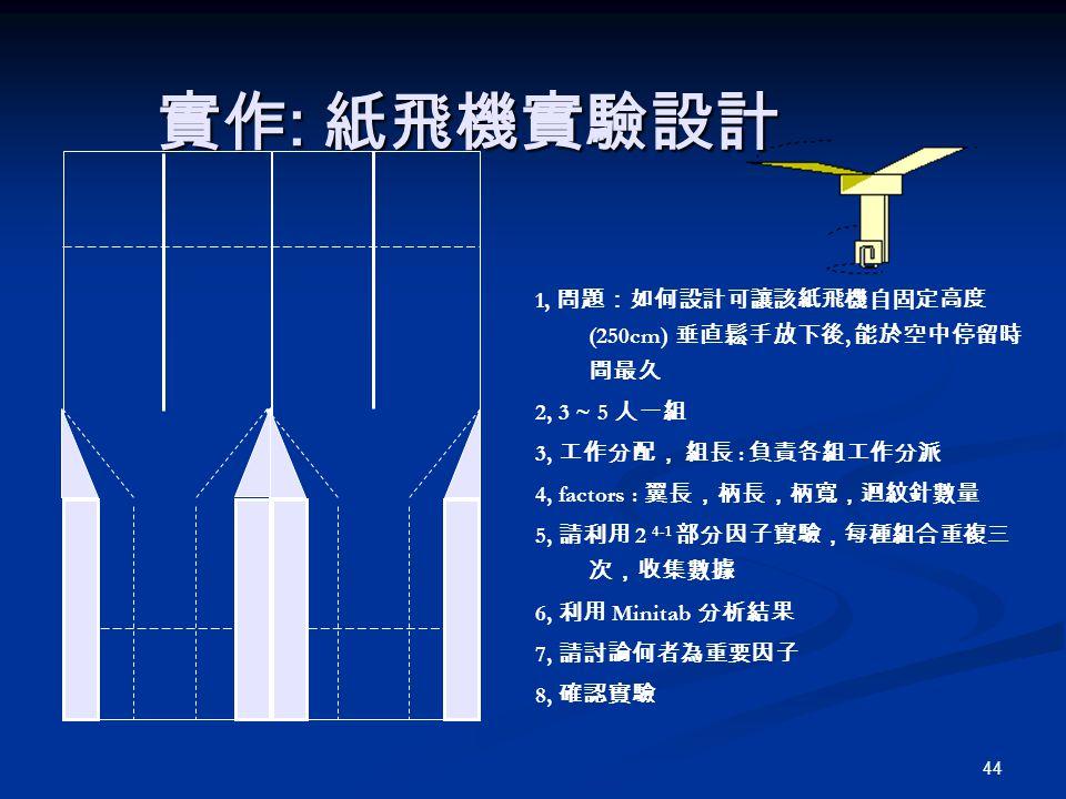 實作: 紙飛機實驗設計 1, 問題:如何設計可讓該紙飛機自固定高度(250cm) 垂直鬆手放下後, 能於空中停留時間最久