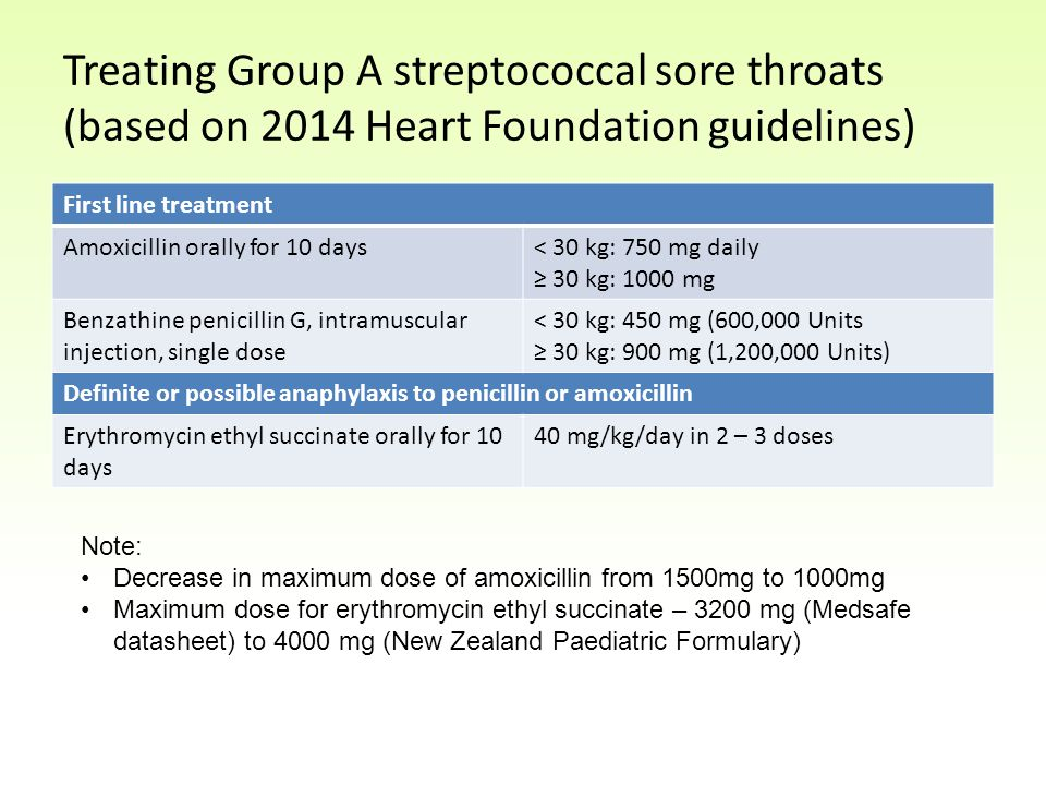 Treating Group A streptococcal sore throats (based on 2014 Heart Foundation guidelines)