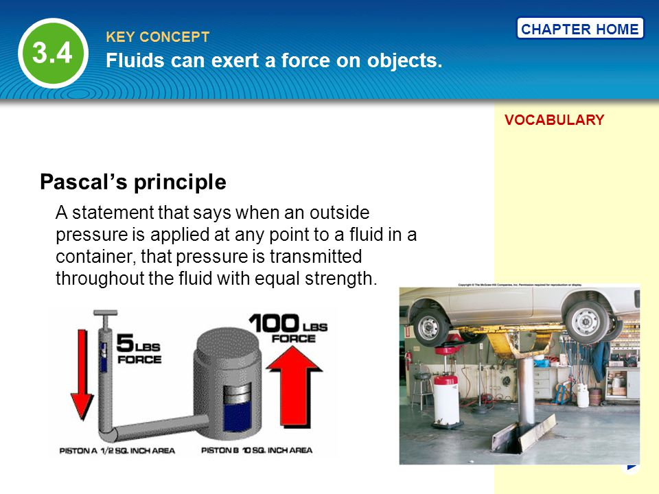 3.4 Pascal's principle Fluids can exert a force on objects.