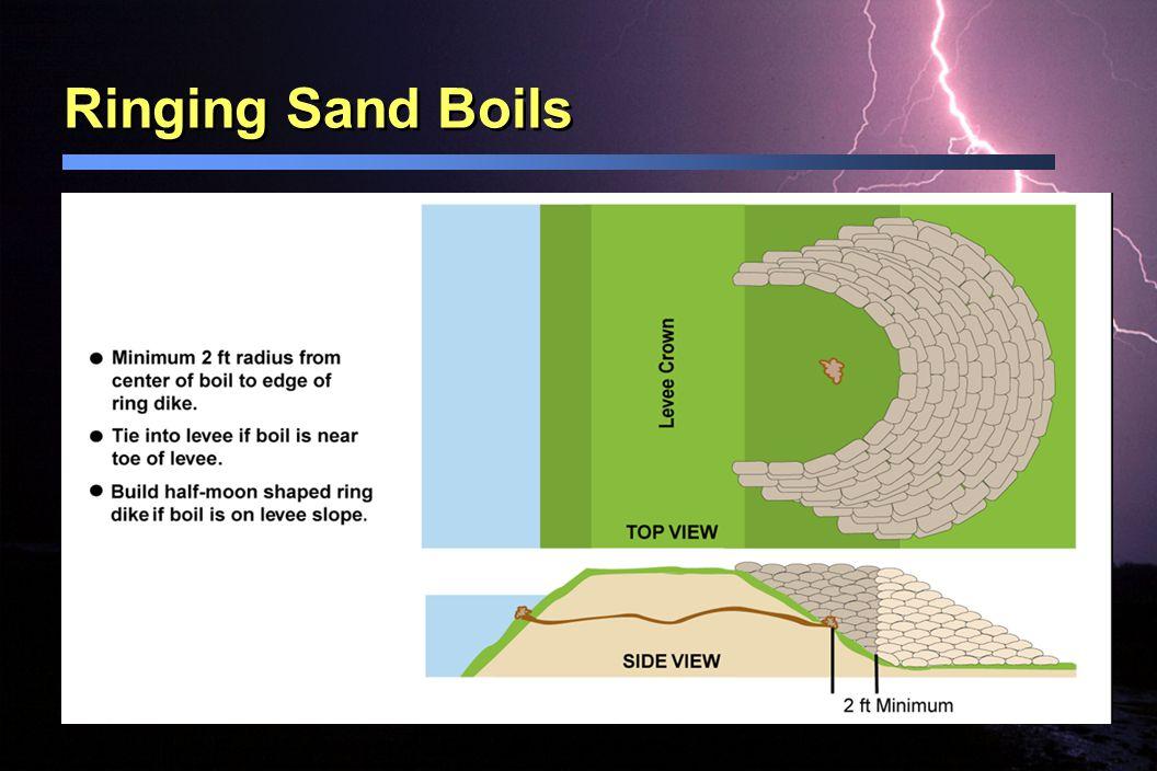 Ringing Sand Boils