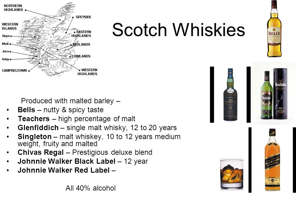 Scotch Whiskies Produced with malted barley –