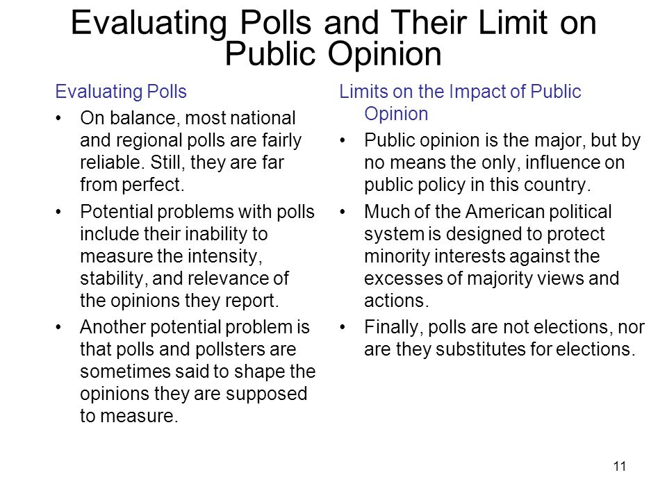 Evaluating Polls and Their Limit on Public Opinion