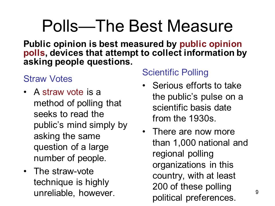 Polls—The Best Measure