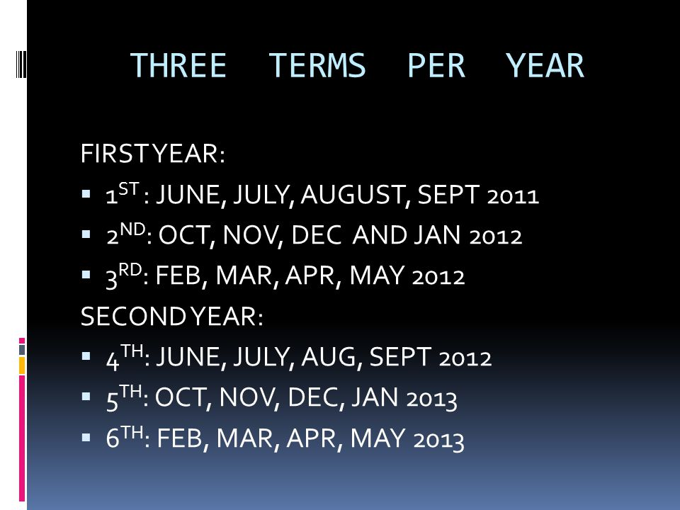 THREE TERMS PER YEAR FIRST YEAR: 1ST : JUNE, JULY, AUGUST, SEPT 2011