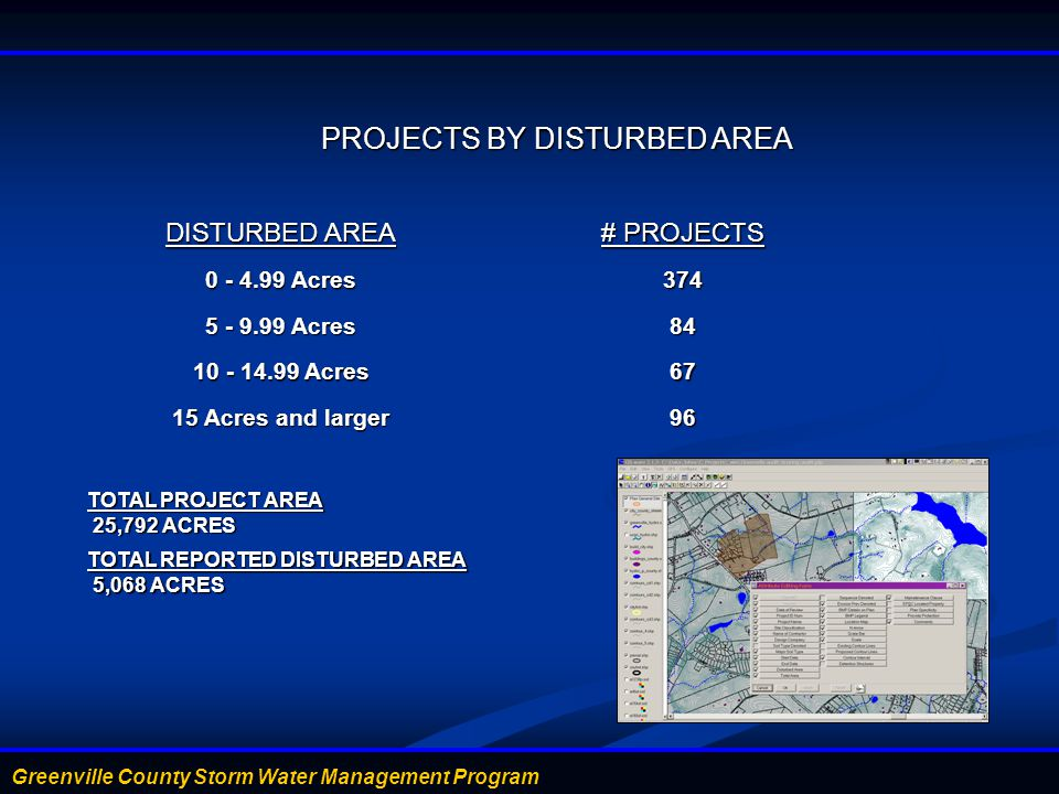 PROJECTS BY DISTURBED AREA