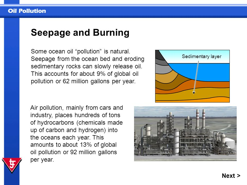 Seepage and Burning