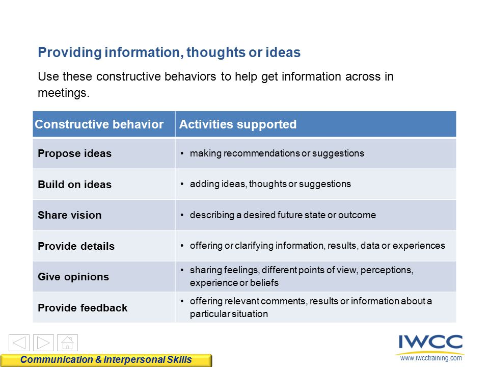 Providing information, thoughts or ideas