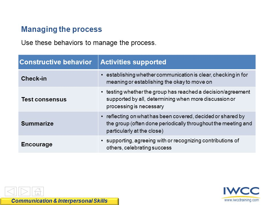 Managing the process Use these behaviors to manage the process.