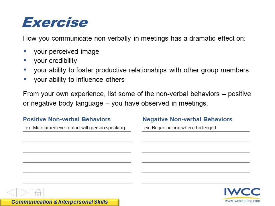 Exercise How you communicate non-verbally in meetings has a dramatic effect on: