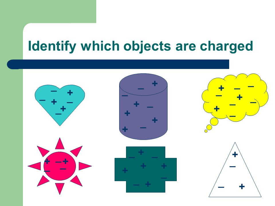 Identify which objects are charged