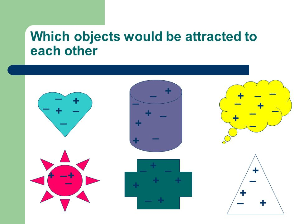 Which objects would be attracted to each other