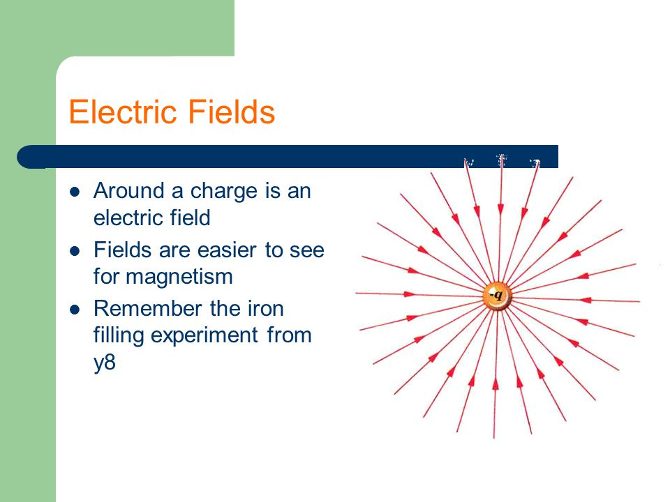 Electric Fields Around a charge is an electric field