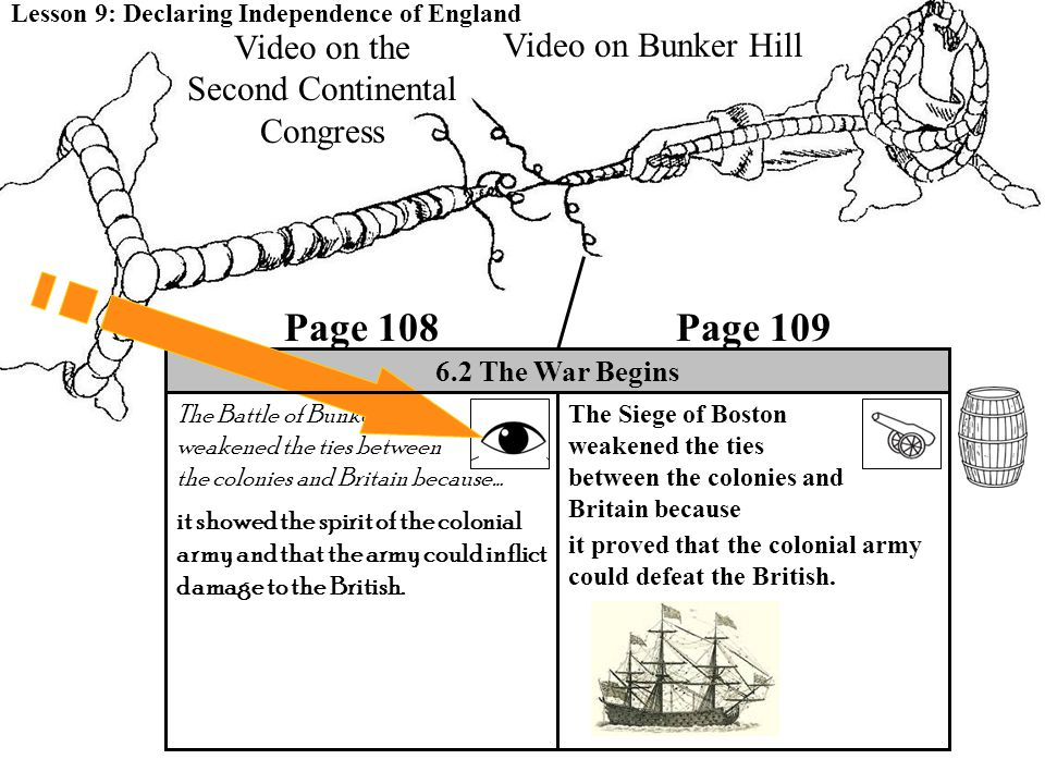 Video on the Second Continental Congress
