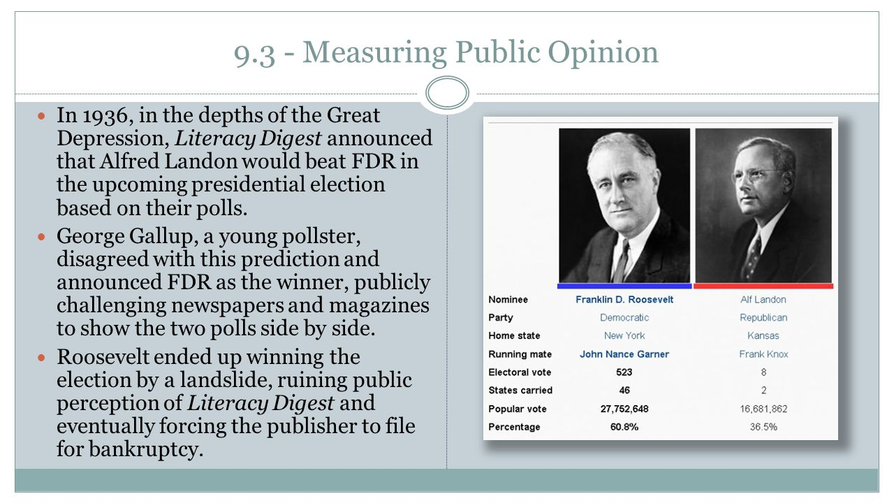 9.3 - Measuring Public Opinion
