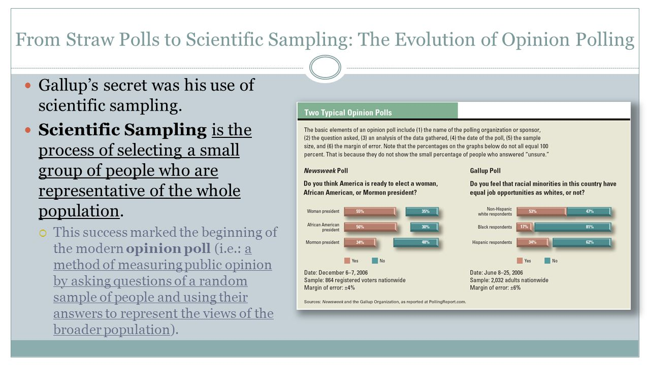 From Straw Polls to Scientific Sampling: The Evolution of Opinion Polling