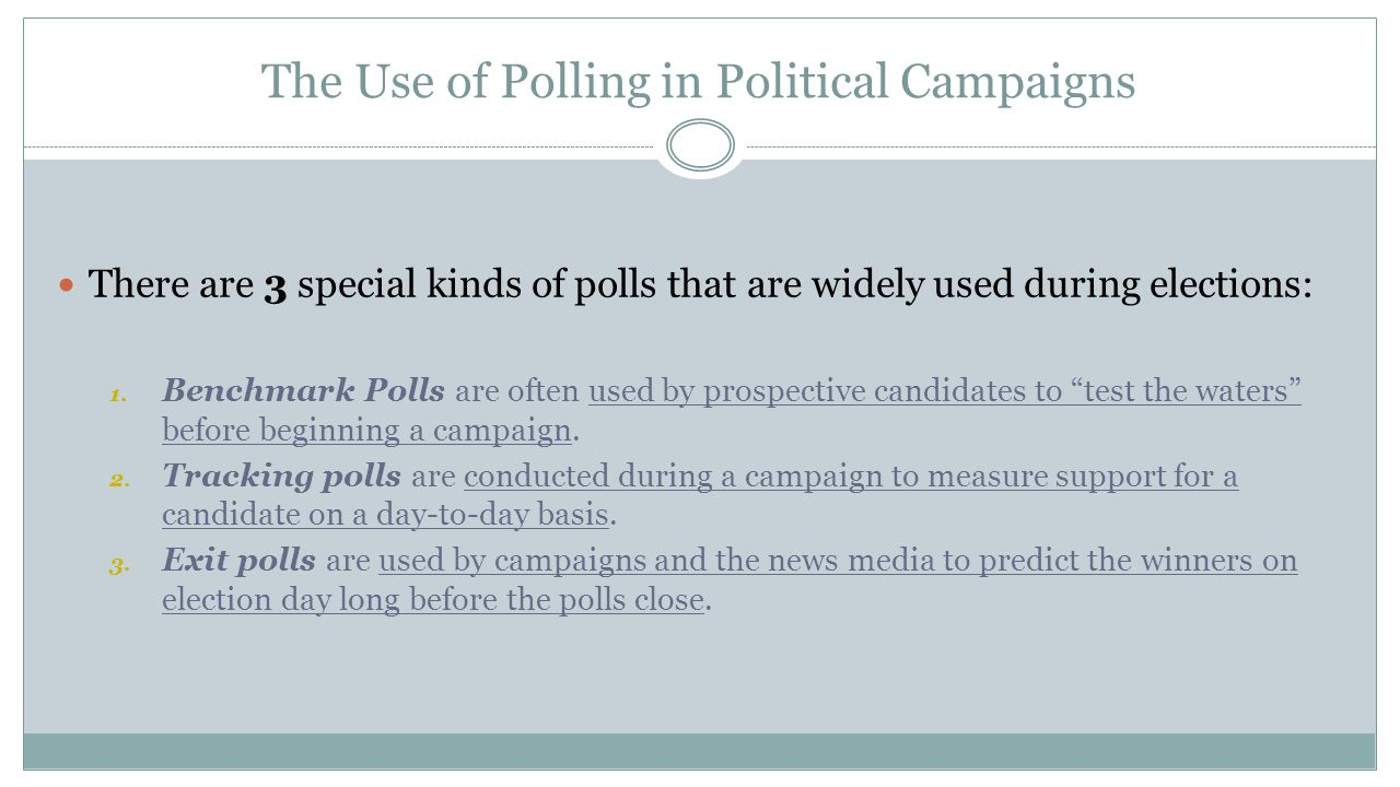 The Use of Polling in Political Campaigns