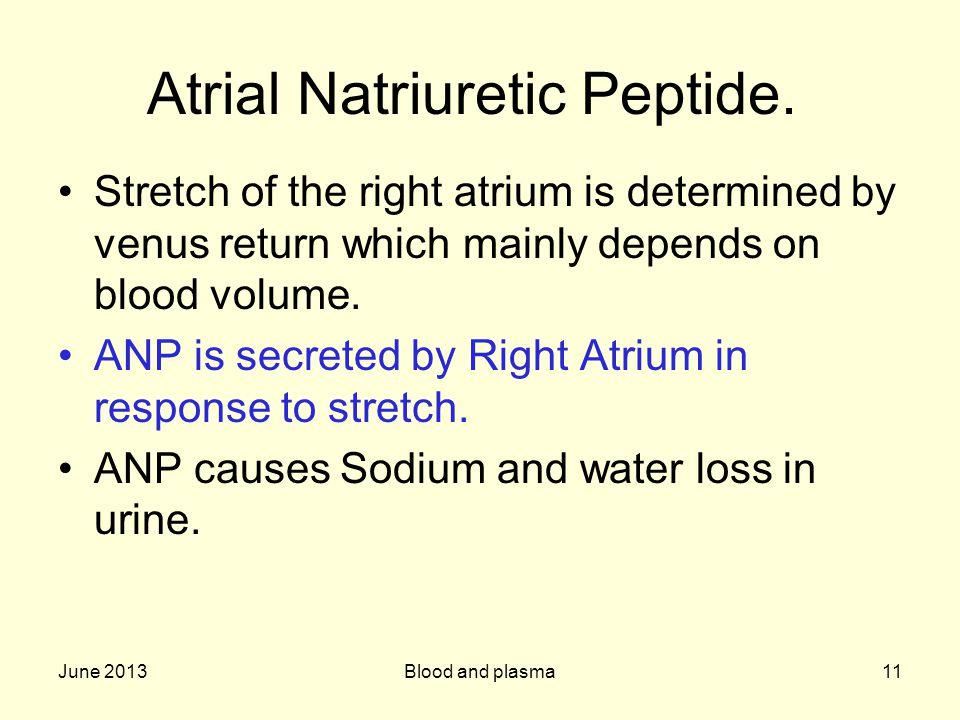 Atrial Natriuretic Peptide.